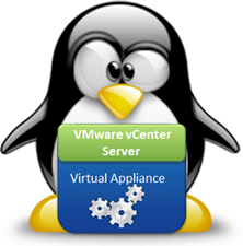VMware vCenter Server Virtual Appliance (vCSA) features and benefits